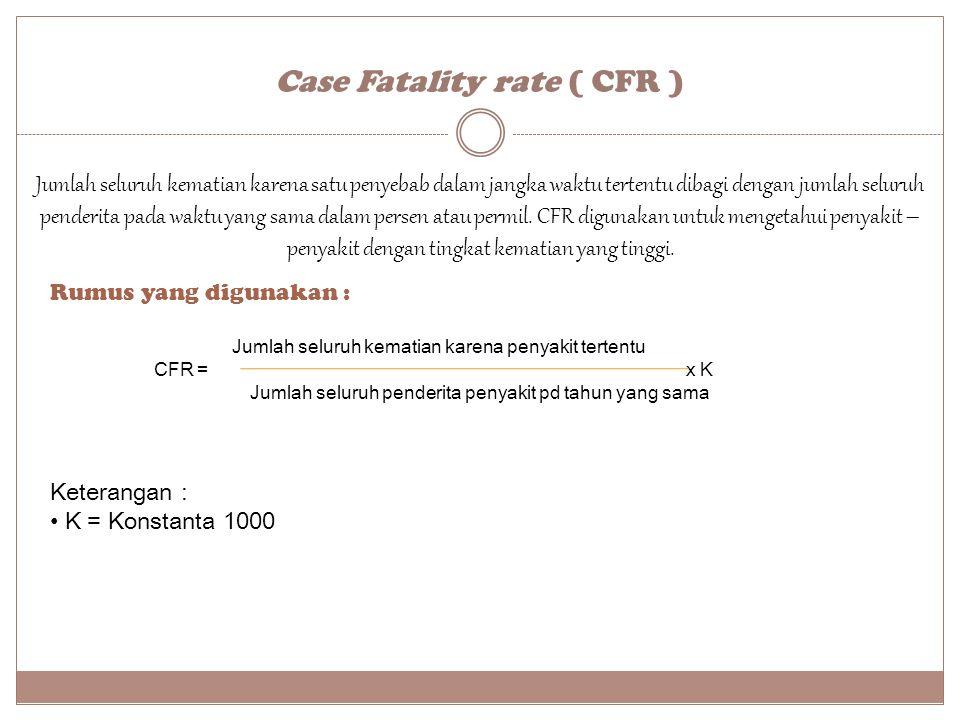 Case Fatality rate ( CFR ) Rumus yang digunakan : Keterangan : K = Konstanta 1000 Jumlah seluruh kematian karena penyakit tertentu CFR = x K Jumlah se