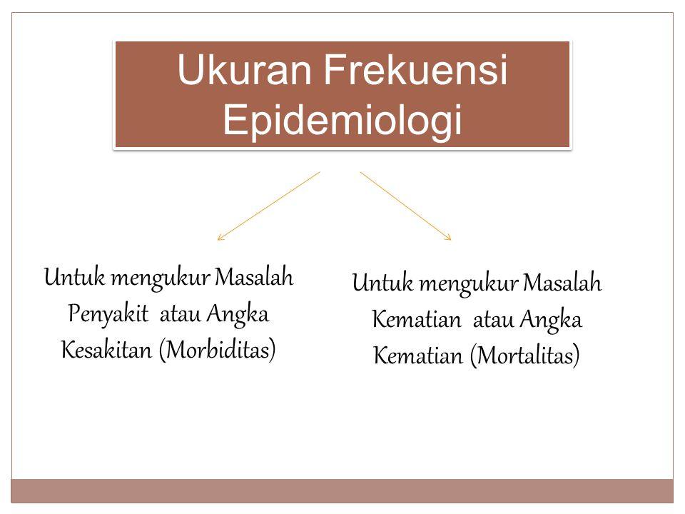 Ukuran Frekuensi Epidemiologi Untuk mengukur Masalah Penyakit atau Angka Kesakitan (Morbiditas) Untuk mengukur Masalah Kematian atau Angka Kematian (M