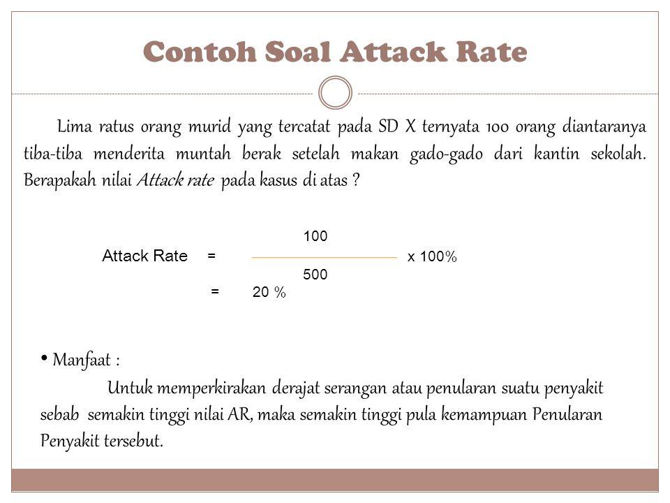 Contoh Soal Attack Rate Lima ratus orang murid yang tercatat pada SD X ternyata 100 orang diantaranya tiba-tiba menderita muntah berak setelah makan g