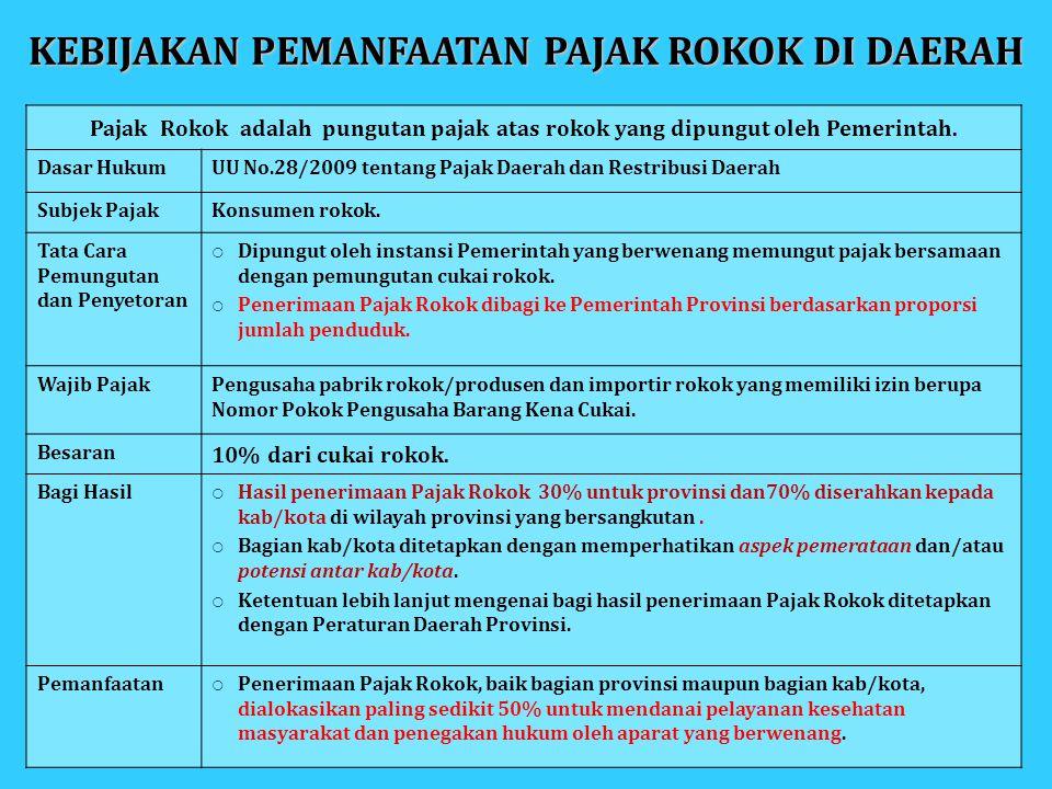 Pajak Rokok adalah pungutan pajak atas rokok yang dipungut oleh Pemerintah. Dasar HukumUU No.28/2009 tentang Pajak Daerah dan Restribusi Daerah Subjek