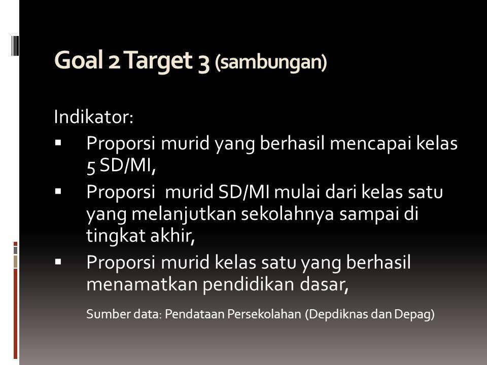 Goal 2 Target 3 (sambungan)  Indikator:  Proporsi murid yang berhasil mencapai kelas 5 SD/MI,  Proporsi murid SD/MI mulai dari kelas satu yang melanjutkan sekolahnya sampai di tingkat akhir,  Proporsi murid kelas satu yang berhasil menamatkan pendidikan dasar, Sumber data: Pendataan Persekolahan (Depdiknas dan Depag) 
