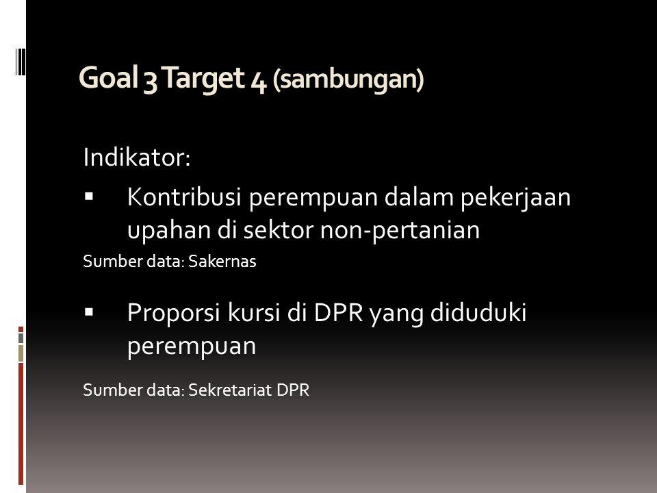 Goal 3 Target 4 (sambungan)  Indikator:  Kontribusi perempuan dalam pekerjaan upahan di sektor non-pertanian Sumber data: Sakernas  Proporsi kursi di DPR yang diduduki perempuan Sumber data: Sekretariat DPR