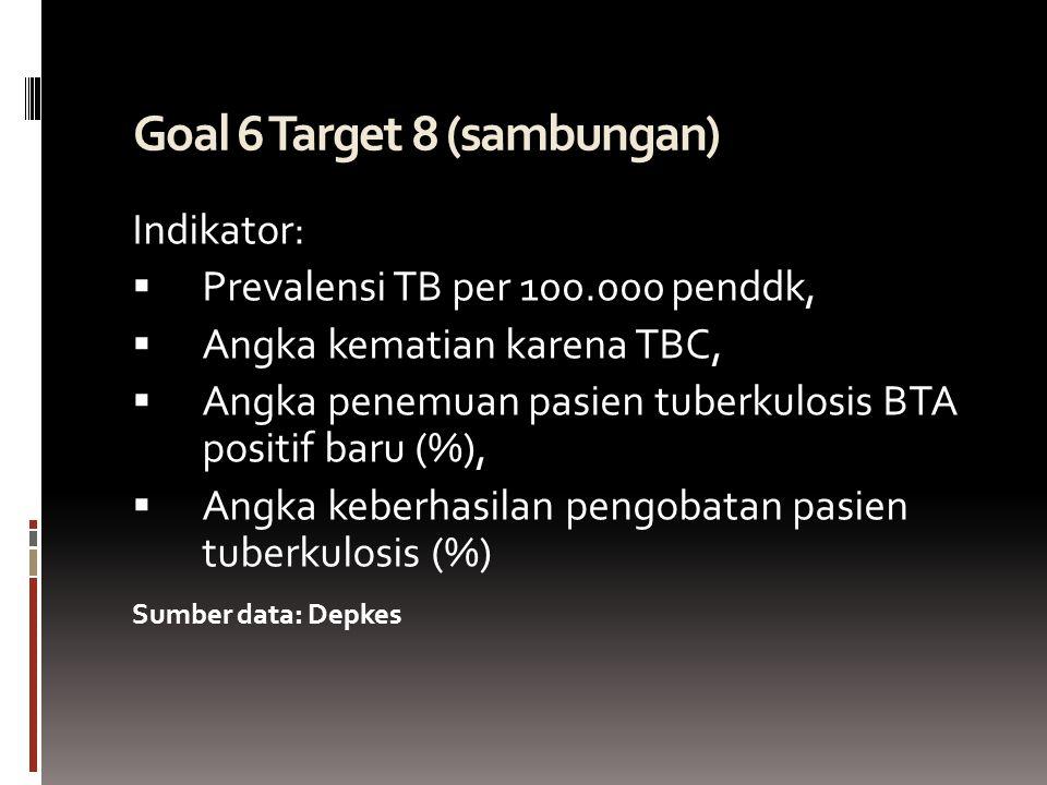 Goal 6 Target 8 (sambungan)  Indikator:  Prevalensi TB per 100.000 penddk,  Angka kematian karena TBC,  Angka penemuan pasien tuberkulosis BTA positif baru (%),  Angka keberhasilan pengobatan pasien tuberkulosis (%)  Sumber data: Depkes