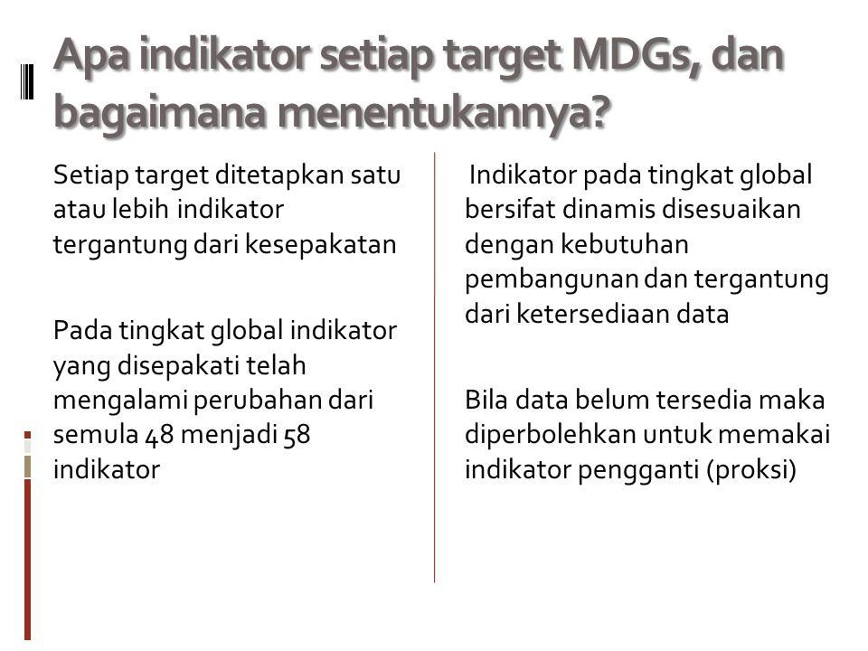 Sumber Data untuk Pemantauan MDGs Kelebihan dan kekurangan data BPS dan data Sektoral sebagai sumber data MDGs Data BPS: Tidak dapat memenuhi semua kebutuhan data untuk pemantauan MDGs dan perencanaan pembangunan di kabupaten/kota Data Sektor: Sejak jaman desentralisasi kompilasi data oleh departemen sektor mengalami hambatan karena tidak ada organisasi khusus pendataan di SKPD; Cakupan data sering tidak lengkap; Lingkup wilayah administrasi sering berbeda dengan wilayah pelayanan masyarakat, tidak tersedia denominator yang cocok.