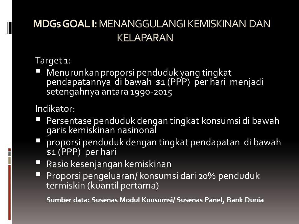 Keterkaitan antara MDGs dengan RKP- Daerah NTT 09 (2)   RKP-D 09: Memperluas akses pelayanan kesehatan dasar serta meningkatkan mutu pelayanan dalam rangka meningkatkan kesehatan ibu dan anak serta usia harapan hidup masyarakat MDGs Goal 4: Menurunkan angka kematian anak MDGs Goal 5: Meningkatkan kesehatan ibu