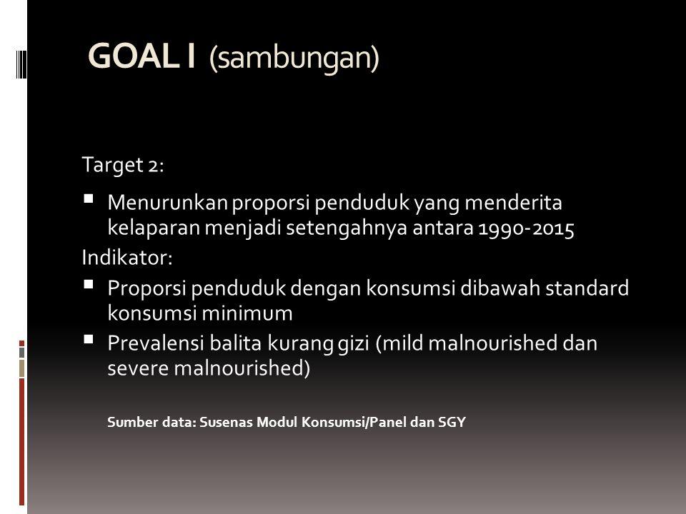 GOAL I (sambungan)  Target 2:  Menurunkan proporsi penduduk yang menderita kelaparan menjadi setengahnya antara 1990-2015 Indikator:  Proporsi penduduk dengan konsumsi dibawah standard konsumsi minimum  Prevalensi balita kurang gizi (mild malnourished dan severe malnourished)  Sumber data: Susenas Modul Konsumsi/Panel dan SGY