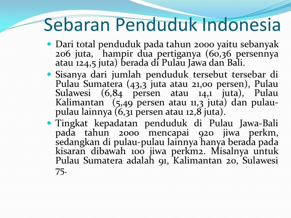 Sebaran Penduduk Indonesia Dari total penduduk pada tahun 2000 yaitu sebanyak 206 juta, hampir dua pertiganya (60,36 persennya atau 124,5 juta) berada