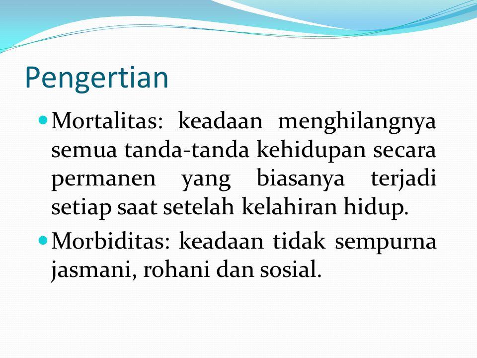 Pengertian Mortalitas: keadaan menghilangnya semua tanda-tanda kehidupan secara permanen yang biasanya terjadi setiap saat setelah kelahiran hidup. Mo