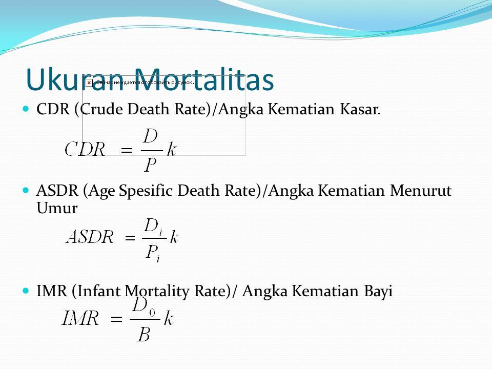 Ukuran Mortalitas CDR (Crude Death Rate)/Angka Kematian Kasar. ASDR (Age Spesific Death Rate)/Angka Kematian Menurut Umur IMR (Infant Mortality Rate)/