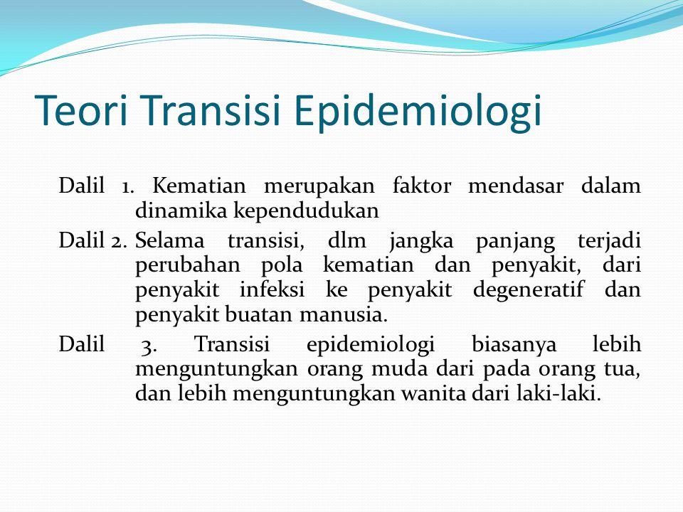 Teori Transisi Epidemiologi Dalil 1. Kematian merupakan faktor mendasar dalam dinamika kependudukan Dalil 2.Selama transisi, dlm jangka panjang terjad