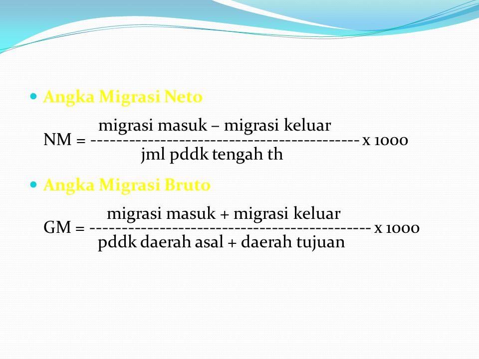 Angka Migrasi Neto migrasi masuk – migrasi keluar NM = ------------------------------------------- x 1000 jml pddk tengah th Angka Migrasi Bruto migra