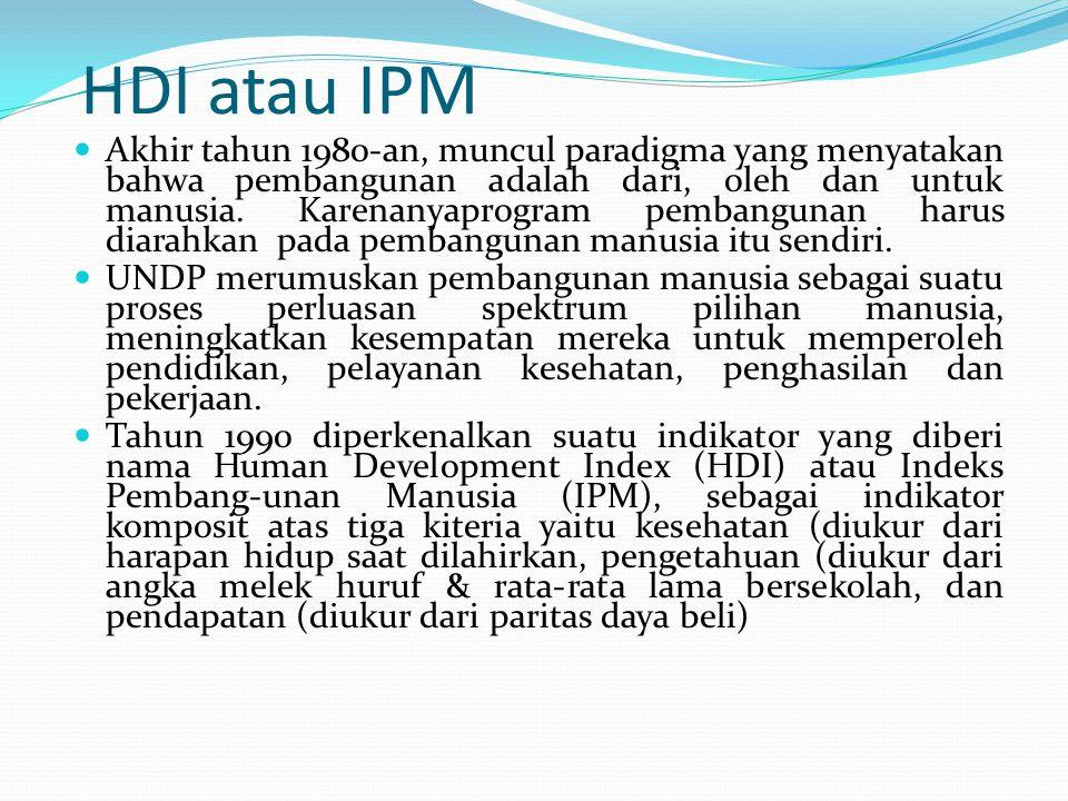 HDI atau IPM Akhir tahun 1980-an, muncul paradigma yang menyatakan bahwa pembangunan adalah dari, oleh dan untuk manusia. Karenanyaprogram pembangunan