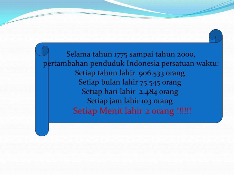 Selama tahun 1775 sampai tahun 2000, pertambahan penduduk Indonesia persatuan waktu: Setiap tahun lahir 906.533 orang Setiap bulan lahir 75.545 orang