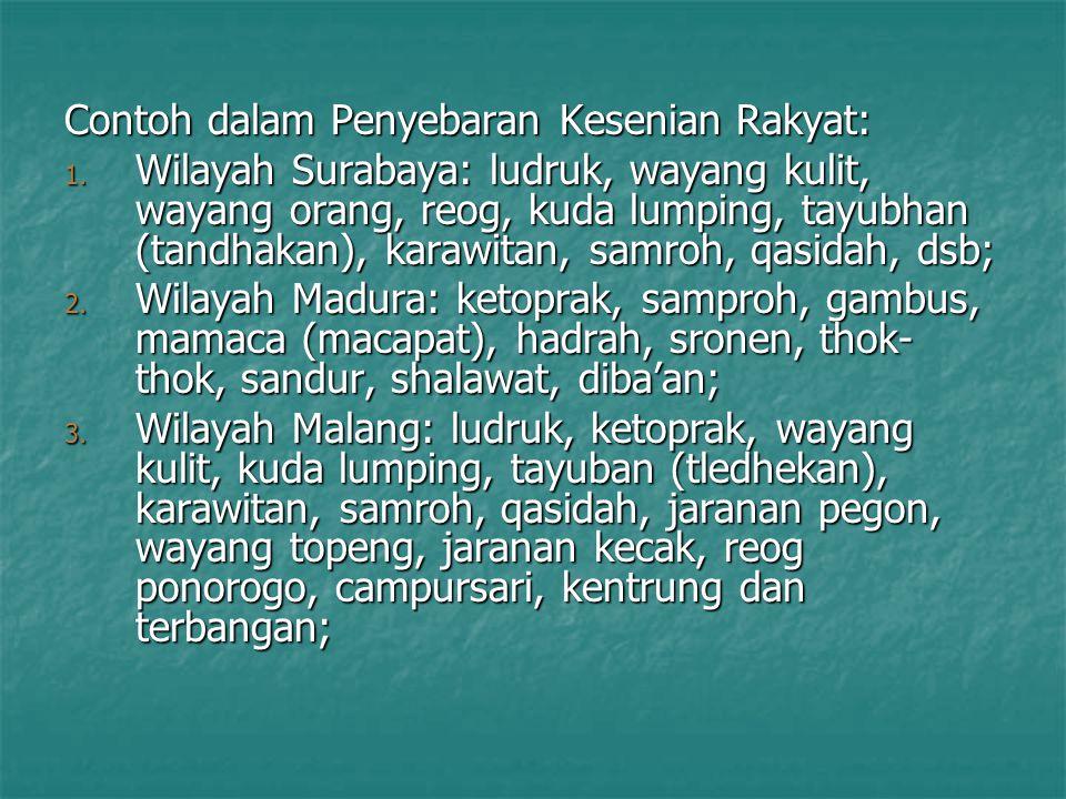 Contoh dalam Penyebaran Kesenian Rakyat: 1. Wilayah Surabaya: ludruk, wayang kulit, wayang orang, reog, kuda lumping, tayubhan (tandhakan), karawitan,
