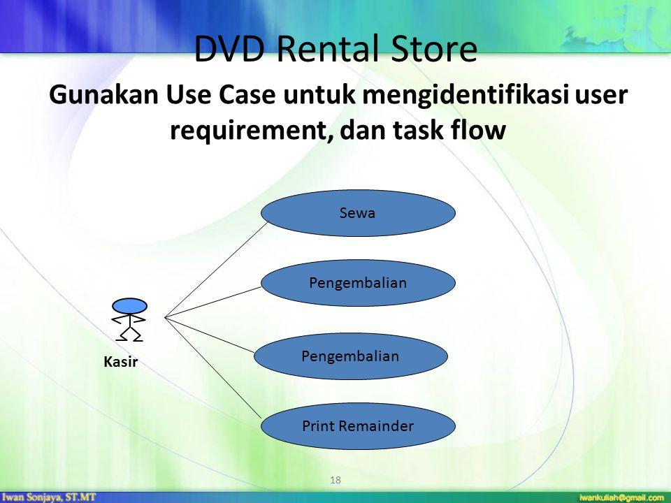18 Gunakan Use Case untuk mengidentifikasi user requirement, dan task flow DVD Rental Store Sewa Pengembalian Print Remainder Kasir