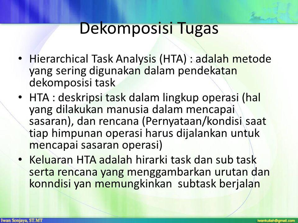 Dekomposisi Tugas Hierarchical Task Analysis (HTA) : adalah metode yang sering digunakan dalam pendekatan dekomposisi task HTA : deskripsi task dalam