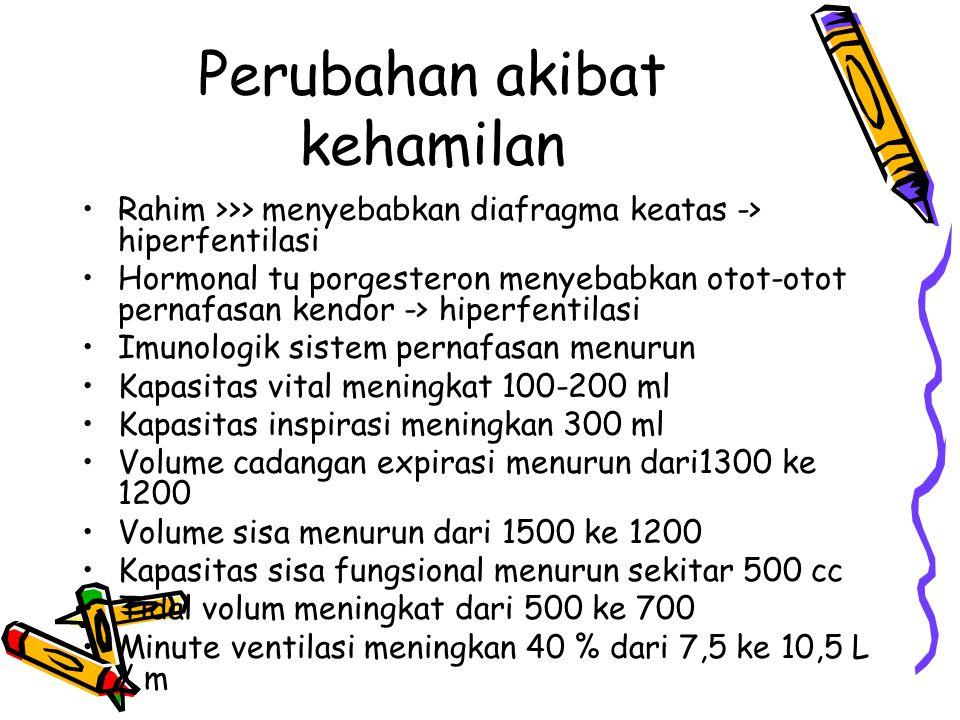 Pnemonia Penyebab kematian non obstetrik yg terbesar setelah jantung Etiologi : virus, bakteri, jamur, zat kimia Pnemonia menyebabkan kapasitas ventilasi menurun menyebabkan hipoksemia dan asidosis yg berdampak pada bayi parus prematur Setiap wanita hamil dengan kecurigaan pnemonia harus dilakukan torax foto AP dan lateral
