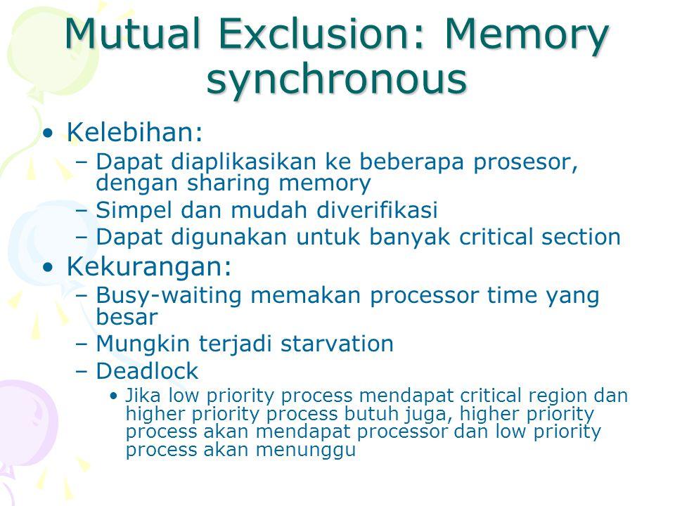 Mutual Exclusion: Memory synchronous Kelebihan: –Dapat diaplikasikan ke beberapa prosesor, dengan sharing memory –Simpel dan mudah diverifikasi –Dapat
