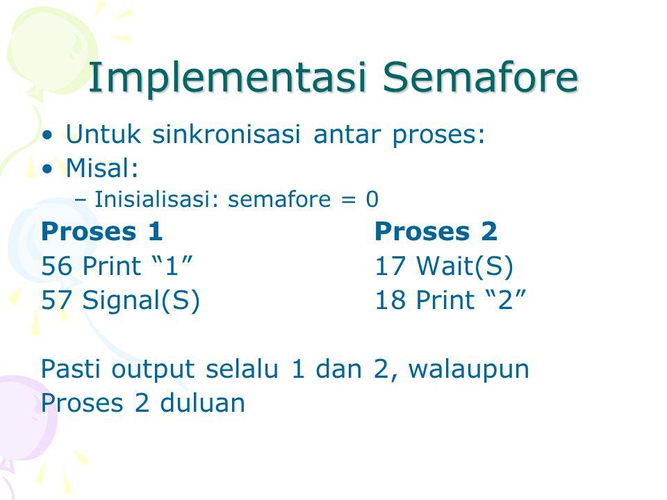 Implementasi Semafore Untuk sinkronisasi antar proses: Misal: –Inisialisasi: semafore = 0 Proses 1Proses 2 56 Print 1 17 Wait(S) 57 Signal(S)18 Print 2 Pasti output selalu 1 dan 2, walaupun Proses 2 duluan