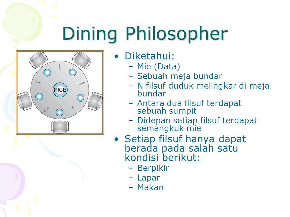 Dining Philosopher Diketahui: –Mie (Data) –Sebuah meja bundar –N filsuf duduk melingkar di meja bundar –Antara dua filsuf terdapat sebuah sumpit –Didepan setiap filsuf terdapat semangkuk mie Setiap filsuf hanya dapat berada pada salah satu kondisi berikut: –Berpikir –Lapar –Makan