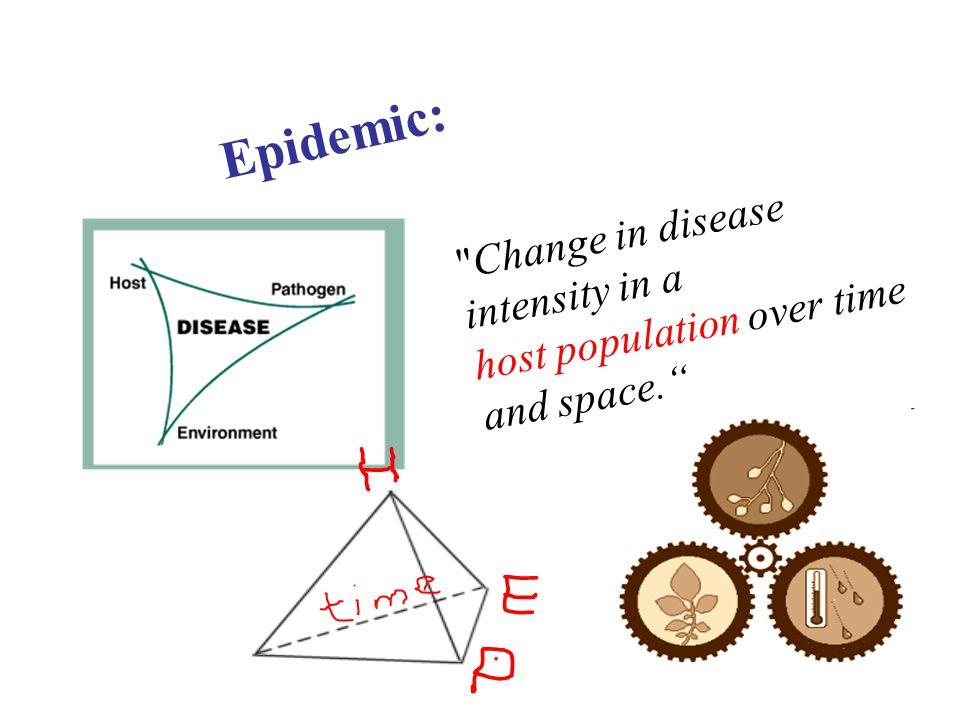 Epidemic: