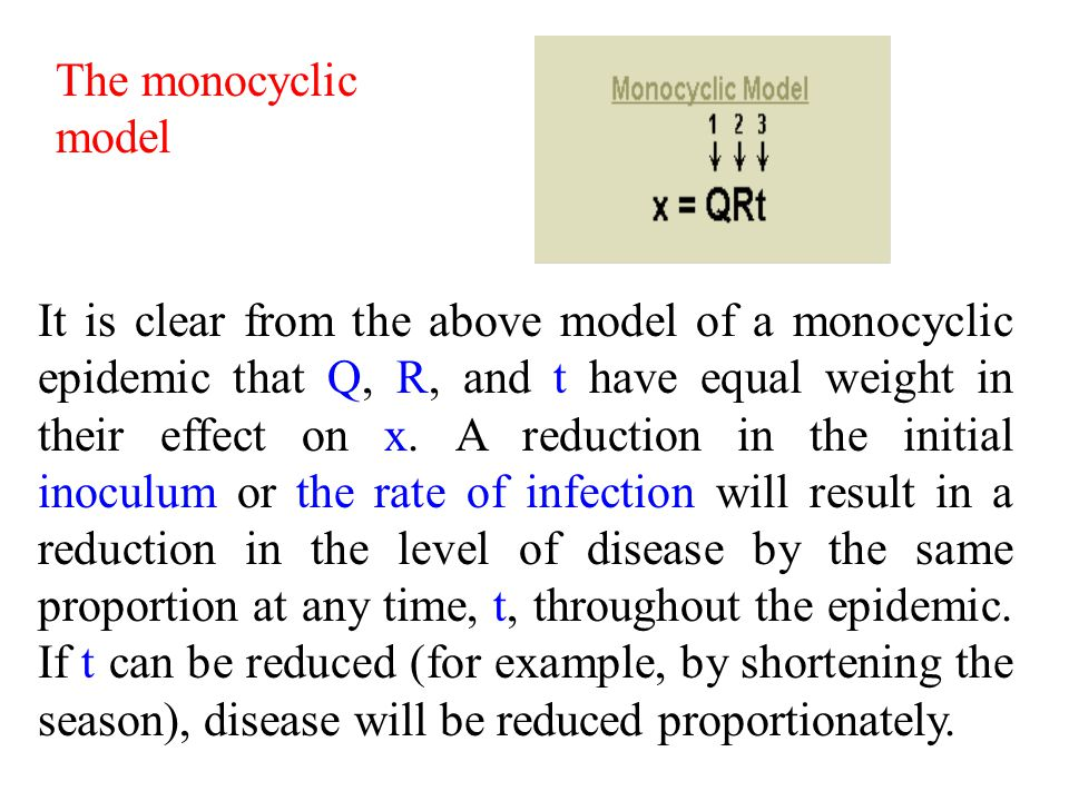 It is clear from the above model of a monocyclic epidemic that Q, R, and t have equal weight in their effect on x. A reduction in the initial inoculum
