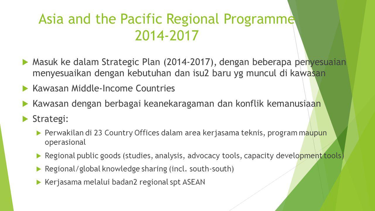 Asia and the Pacific Regional Programme 2014-2017  Masuk ke dalam Strategic Plan (2014-2017), dengan beberapa penyesuaian menyesuaikan dengan kebutuh