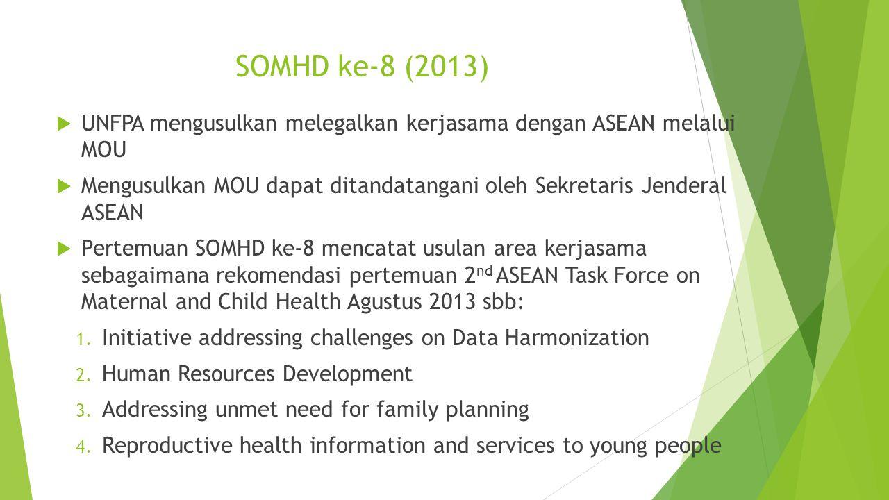 SOMHD ke-8 (2013)  UNFPA mengusulkan melegalkan kerjasama dengan ASEAN melalui MOU  Mengusulkan MOU dapat ditandatangani oleh Sekretaris Jenderal AS