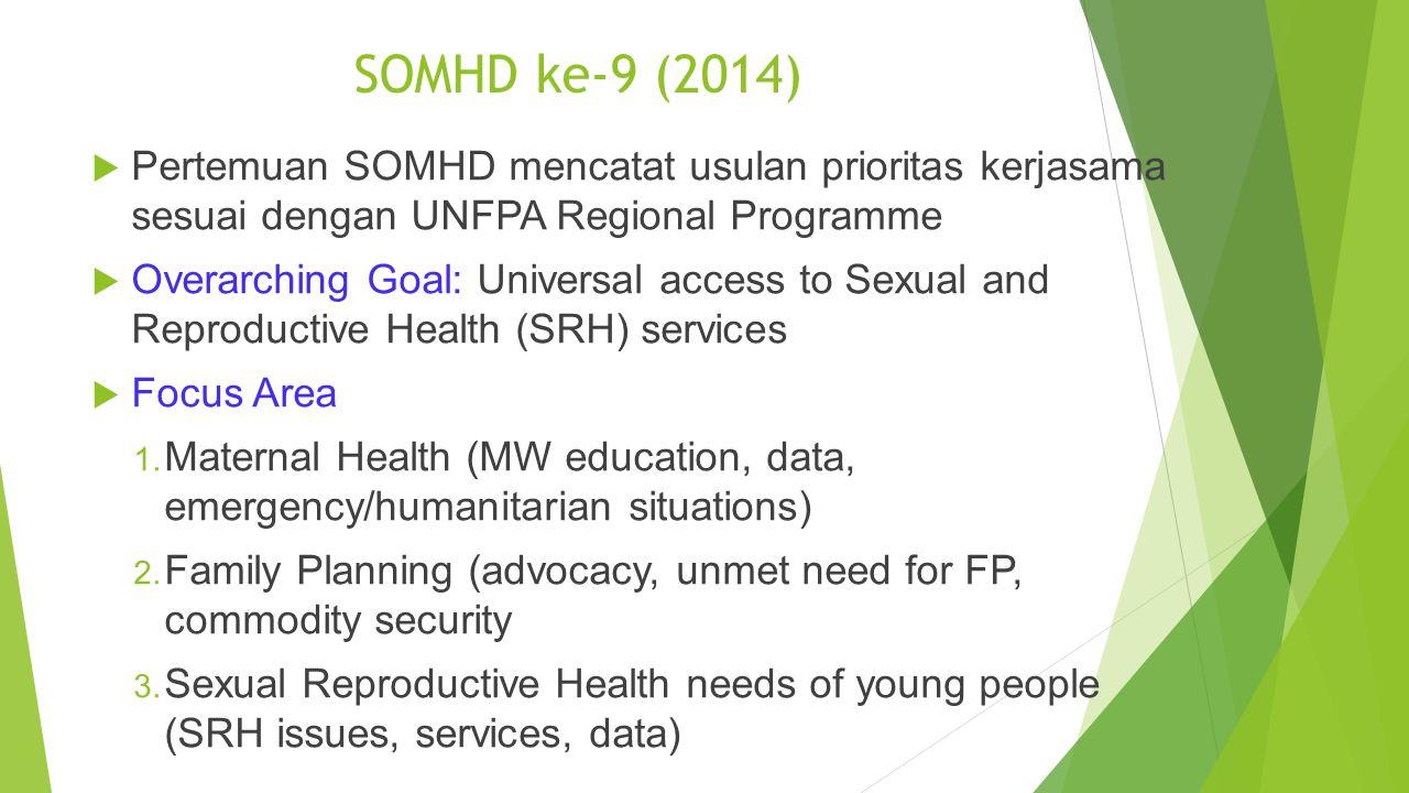 SOMHD ke-9 (2014)  Pertemuan SOMHD mencatat usulan prioritas kerjasama sesuai dengan UNFPA Regional Programme  Overarching Goal: Universal access to
