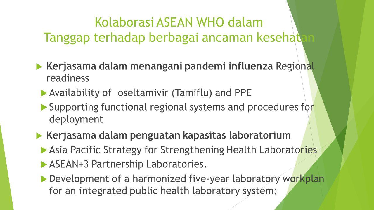 Kolaborasi ASEAN WHO dalam Tanggap terhadap berbagai ancaman kesehatan  Kerjasama dalam menangani pandemi influenza Regional readiness  Availability