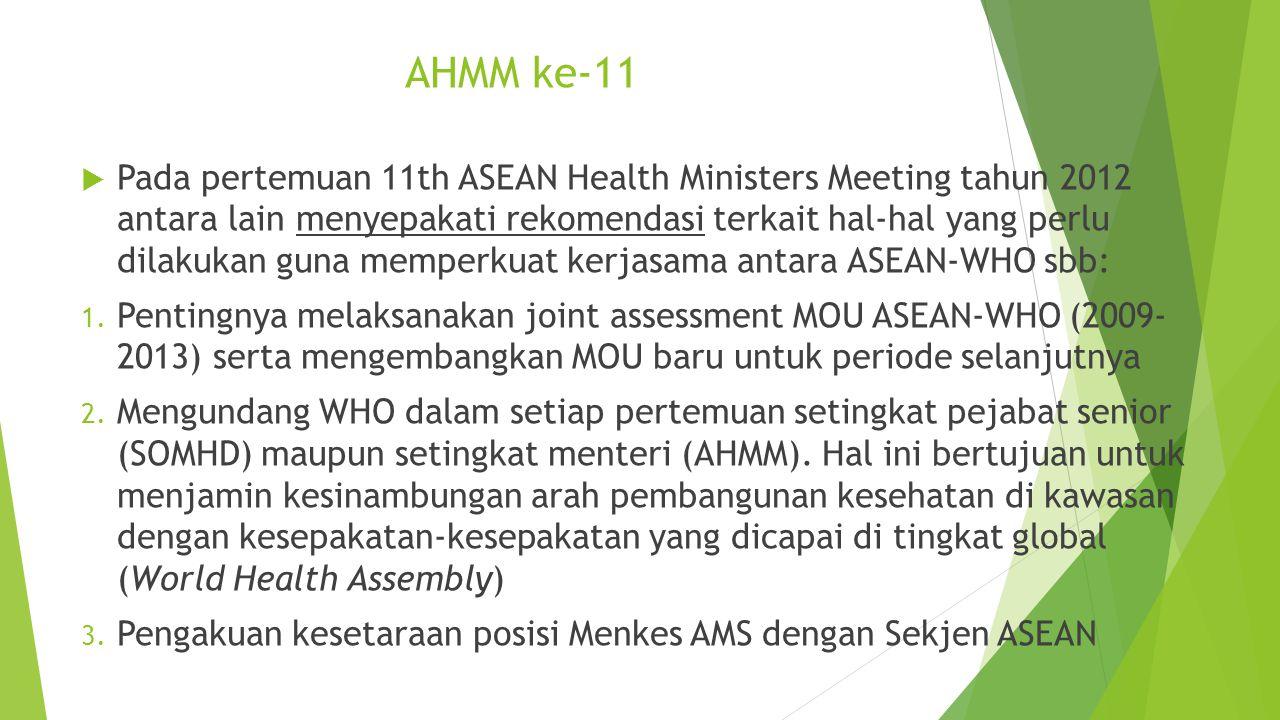 AHMM ke-11  Pada pertemuan 11th ASEAN Health Ministers Meeting tahun 2012 antara lain menyepakati rekomendasi terkait hal-hal yang perlu dilakukan gu