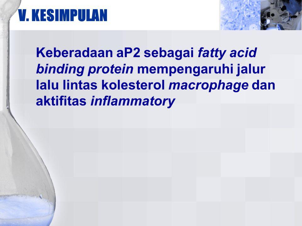 V. KESIMPULAN Keberadaan aP2 sebagai fatty acid binding protein mempengaruhi jalur lalu lintas kolesterol macrophage dan aktifitas inflammatory