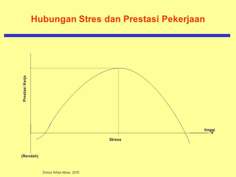 Dinnul Alfian Akbar, 2010 Hubungan Stres dan Prestasi Pekerjaan