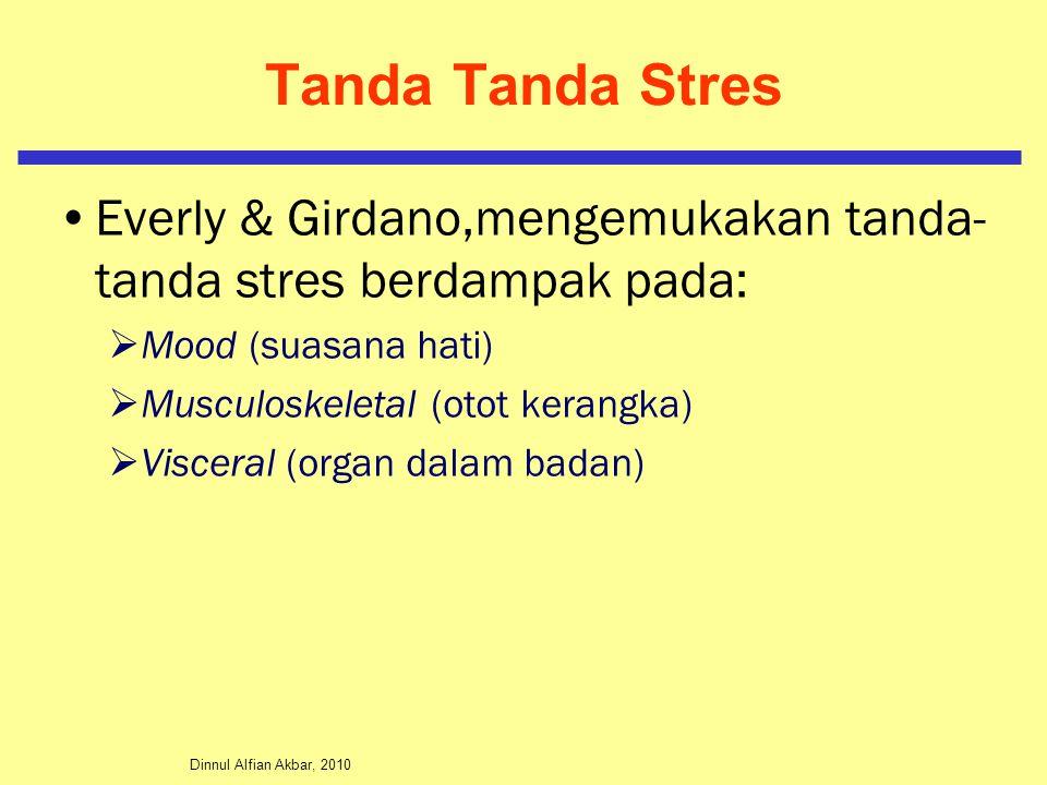Dinnul Alfian Akbar, 2010 Tanda Tanda Stres Everly & Girdano,mengemukakan tanda- tanda stres berdampak pada:  Mood (suasana hati)  Musculoskeletal (