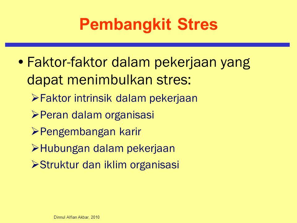 Dinnul Alfian Akbar, 2010 Pembangkit Stres Faktor-faktor dalam pekerjaan yang dapat menimbulkan stres:  Faktor intrinsik dalam pekerjaan  Peran dala