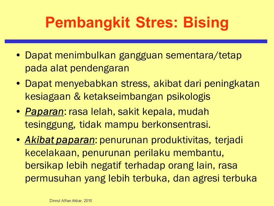 Dinnul Alfian Akbar, 2010 Pembangkit Stres: Bising Dapat menimbulkan gangguan sementara/tetap pada alat pendengaran Dapat menyebabkan stress, akibat d