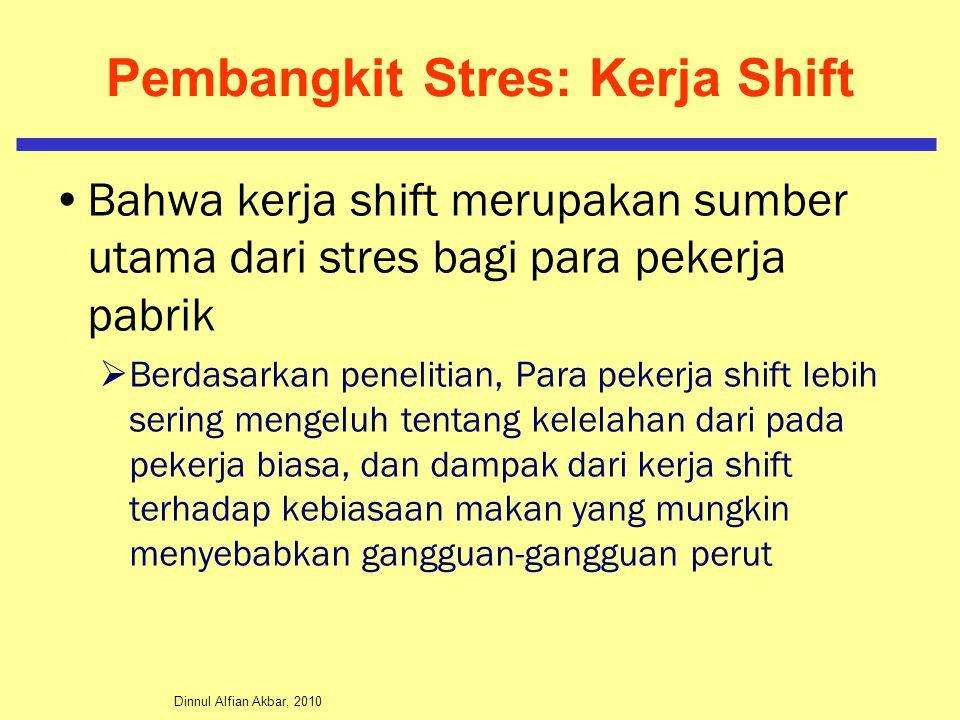 Dinnul Alfian Akbar, 2010 Pembangkit Stres: Kerja Shift Bahwa kerja shift merupakan sumber utama dari stres bagi para pekerja pabrik  Berdasarkan pen