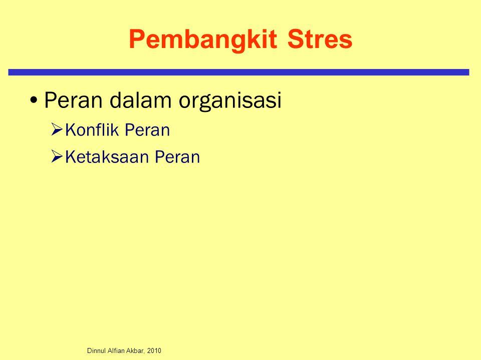 Dinnul Alfian Akbar, 2010 Pembangkit Stres Peran dalam organisasi  Konflik Peran  Ketaksaan Peran