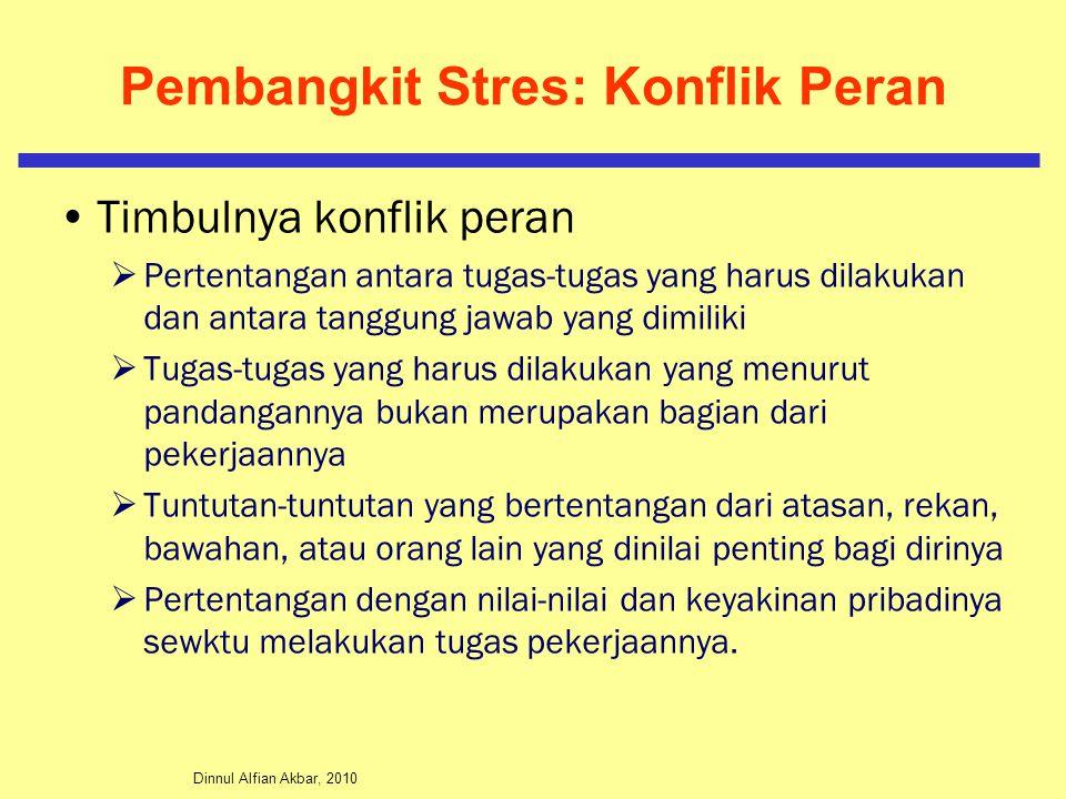 Dinnul Alfian Akbar, 2010 Pembangkit Stres: Konflik Peran Timbulnya konflik peran  Pertentangan antara tugas-tugas yang harus dilakukan dan antara ta