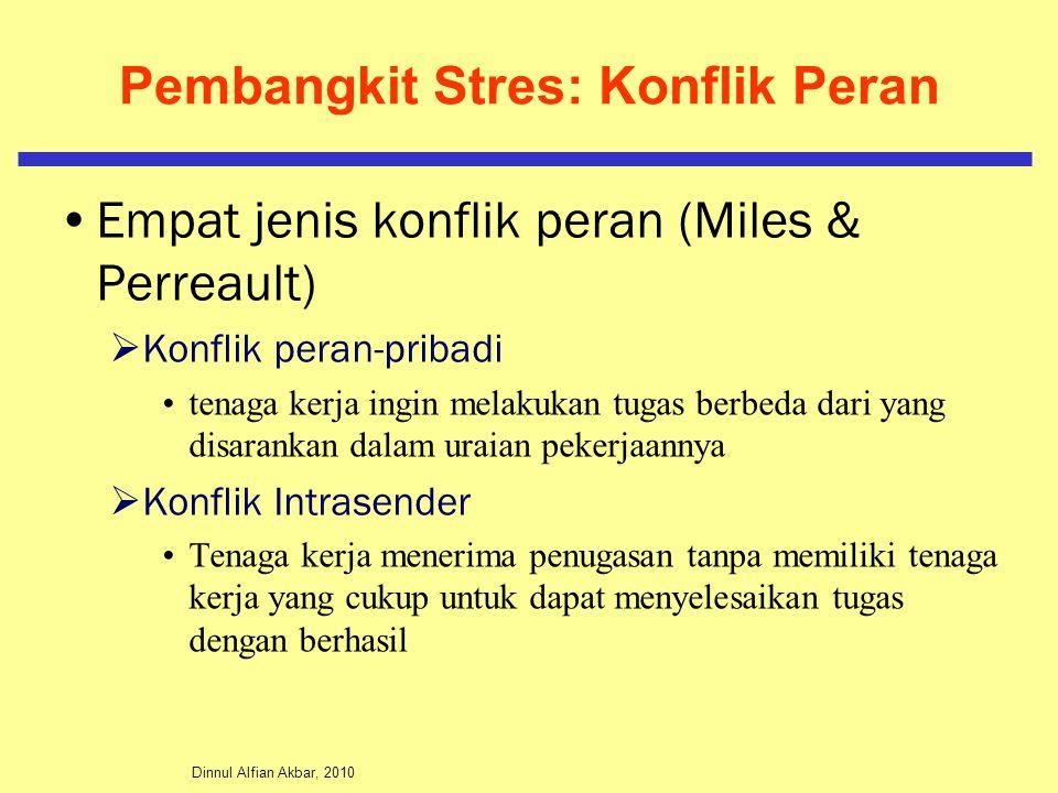 Dinnul Alfian Akbar, 2010 Pembangkit Stres: Konflik Peran Empat jenis konflik peran (Miles & Perreault)  Konflik peran-pribadi tenaga kerja ingin mel