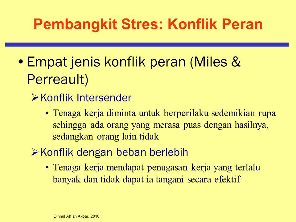 Dinnul Alfian Akbar, 2010 Pembangkit Stres: Konflik Peran Empat jenis konflik peran (Miles & Perreault)  Konflik Intersender Tenaga kerja diminta unt