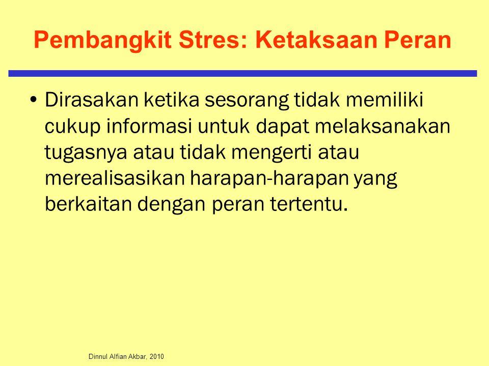 Dinnul Alfian Akbar, 2010 Pembangkit Stres: Ketaksaan Peran Dirasakan ketika sesorang tidak memiliki cukup informasi untuk dapat melaksanakan tugasnya
