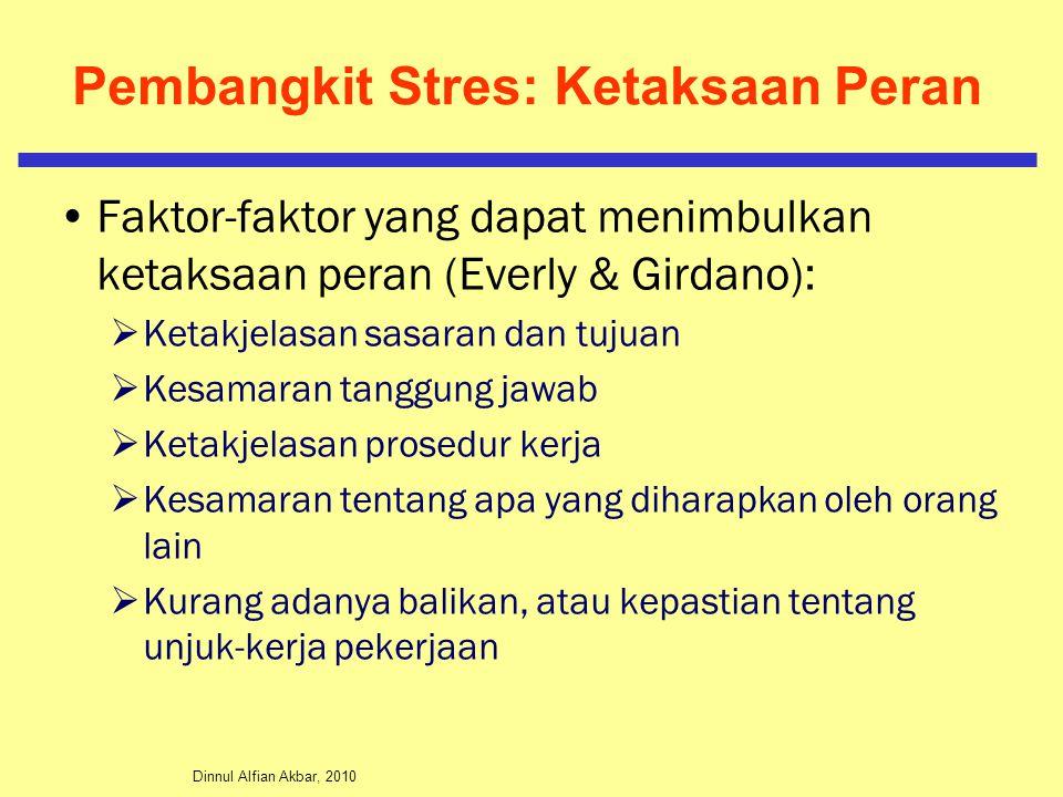 Dinnul Alfian Akbar, 2010 Pembangkit Stres: Ketaksaan Peran Faktor-faktor yang dapat menimbulkan ketaksaan peran (Everly & Girdano):  Ketakjelasan sa