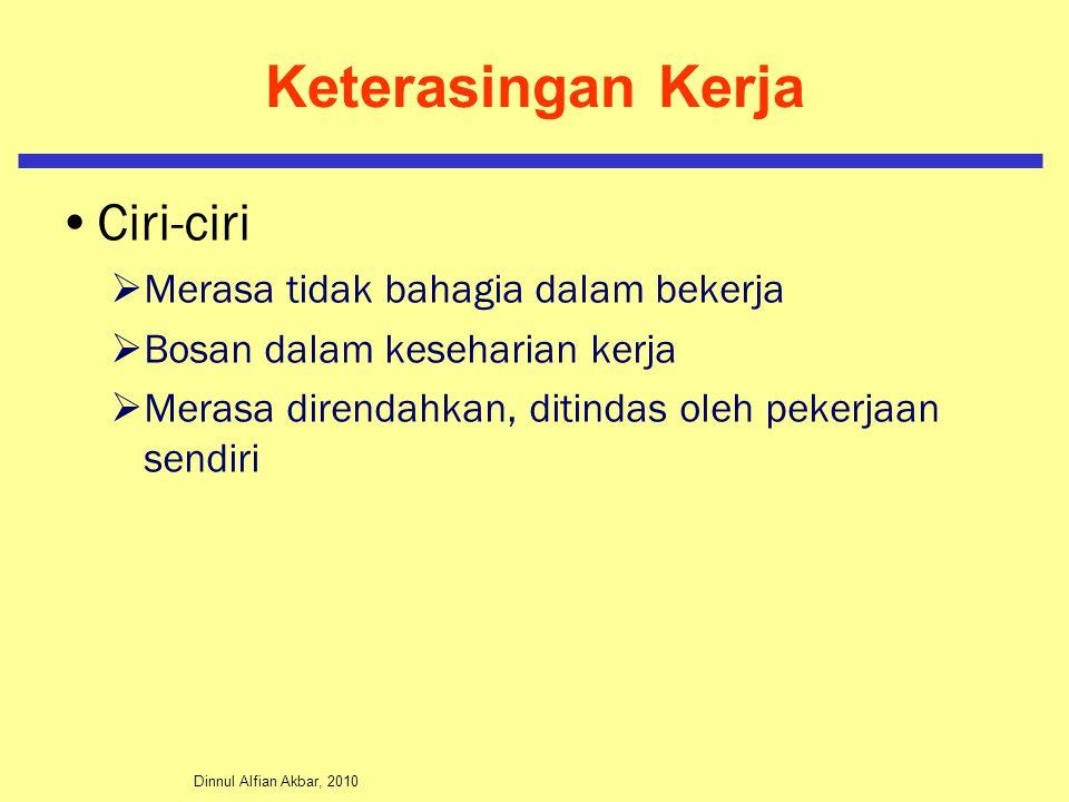 Dinnul Alfian Akbar, 2010 Keterasingan Kerja Ciri-ciri  Merasa tidak bahagia dalam bekerja  Bosan dalam keseharian kerja  Merasa direndahkan, ditin