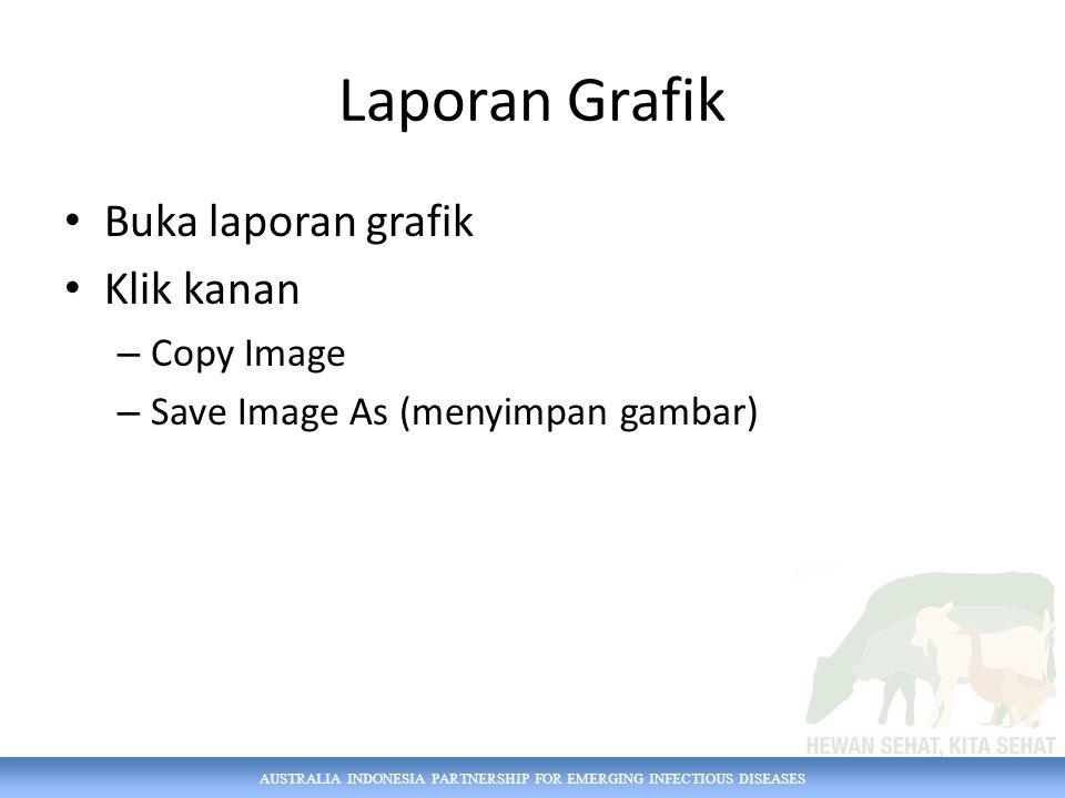 Laporan Grafik Buka laporan grafik Klik kanan – Copy Image – Save Image As (menyimpan gambar)