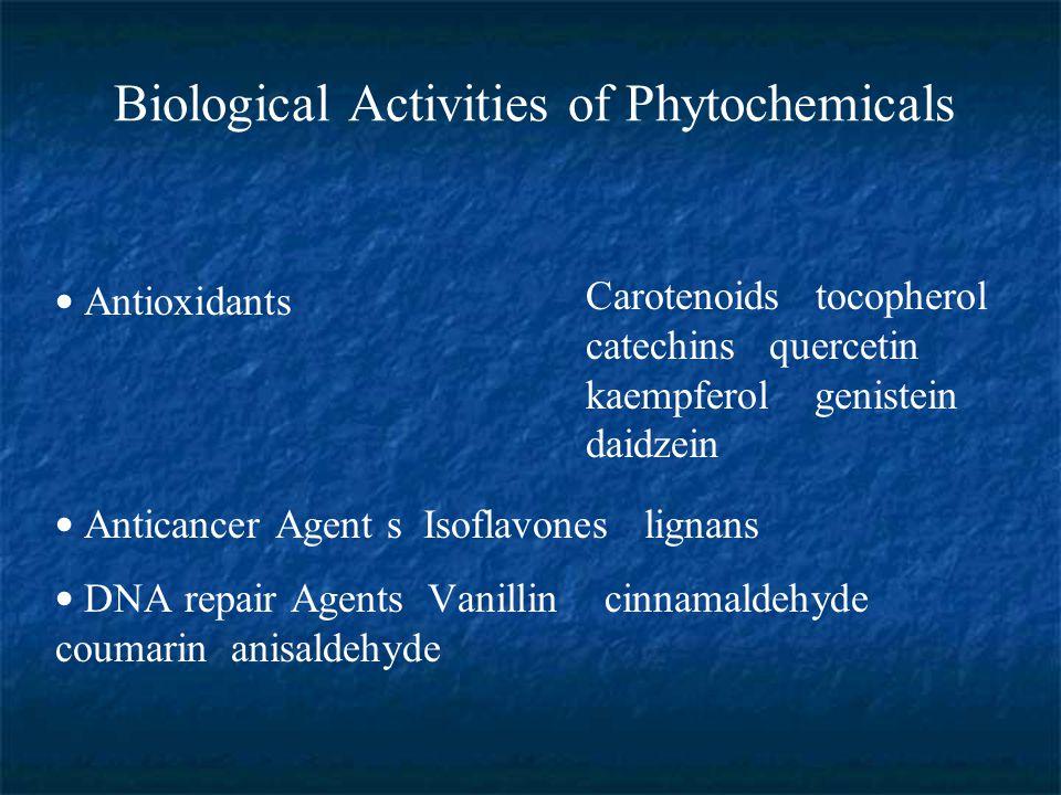 Biological Activities of Phytochemicals Antioxidants Anticancer Agent s Isoflavones lignans DNA repair Agents Vanillin cinnamaldehyde coumarin anisald