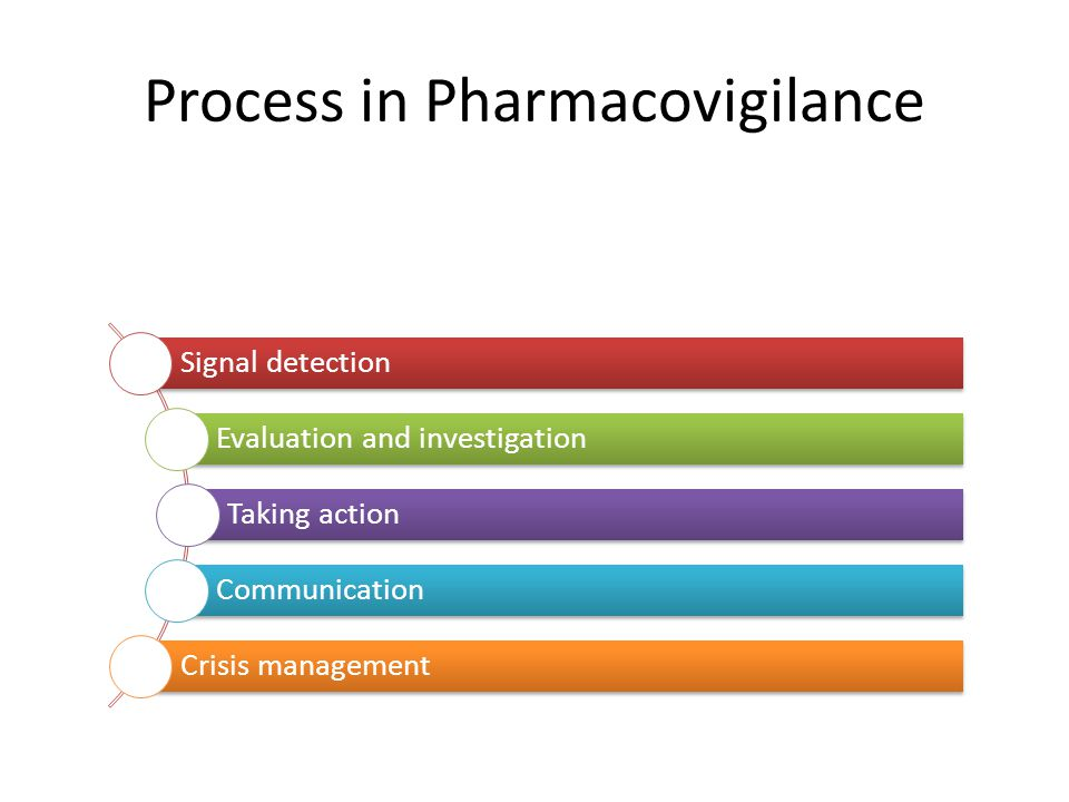 Signal detection Evaluation and investigation Taking action Communication Crisis management Process in Pharmacovigilance