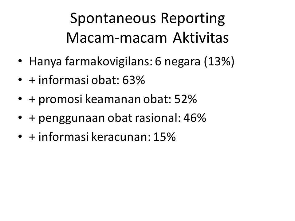 Spontaneous Reporting Macam-macam Aktivitas Hanya farmakovigilans: 6 negara (13%) + informasi obat: 63% + promosi keamanan obat: 52% + penggunaan obat