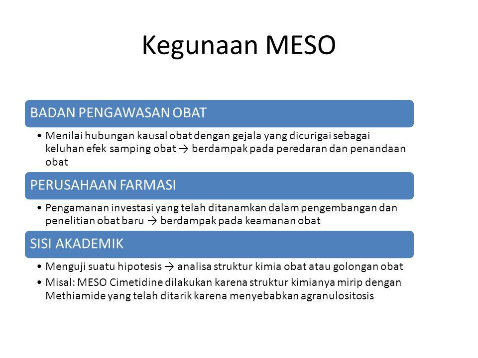 Kegunaan MESO BADAN PENGAWASAN OBAT Menilai hubungan kausal obat dengan gejala yang dicurigai sebagai keluhan efek samping obat → berdampak pada pered