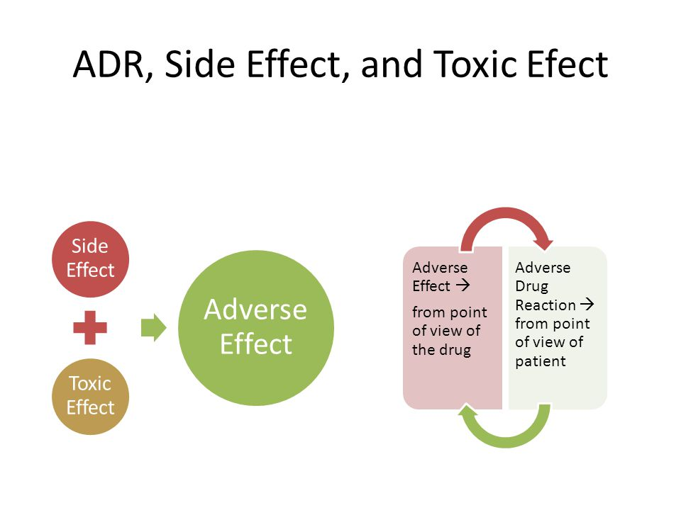 ADR, Side Effect, and Toxic Efect Side Effect Toxic Effect Adverse Effect Adverse Effect  from point of view of the drug Adverse Drug Reaction  from